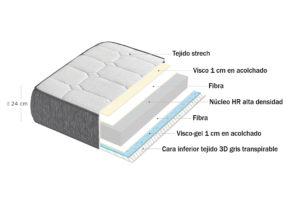 12648 300x205 - Colchón ACCES (HR alta densidad + viscoelástica + visco gel)