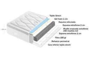 13458 300x205 - Colchón KOREA (muelles ensacados + gel foam + espuma extrafirme)