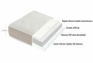 15527 300x205 - Colchón cuna CUCO (HR alta densidad + tratamiento antiácaros)