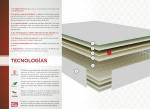 Detalle CM11441 CORINTIO 300x218 - Colchón CORINTIO Pikolin (muelles normablock + viscofoam + fibercel + triple barrera)